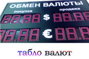 Табло валют